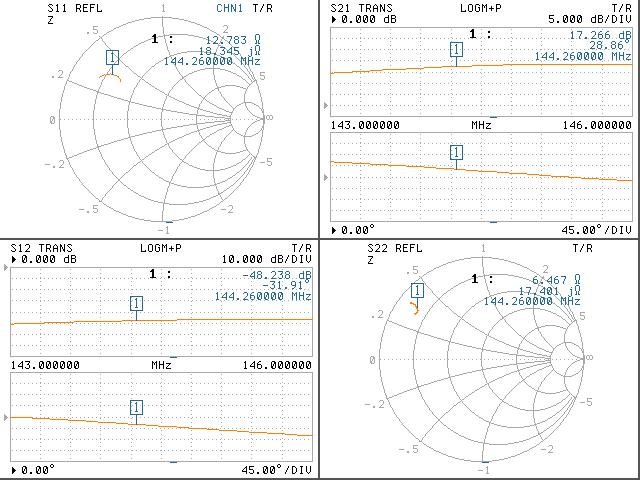 [Obrazek: HA8ET_S-parameters.png]